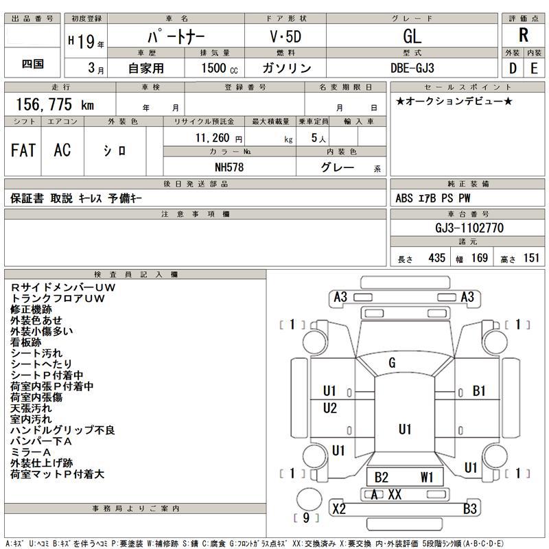 Auction Sheet of Used Honda Partner